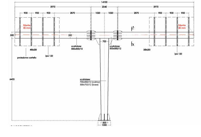 """Progettazione strutturale inerente l'installazione dei portali segnaletici sulla ss. 268 """"del Vesuvio"""""""