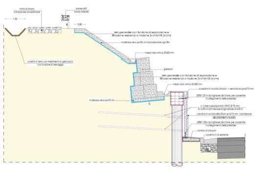 Lavori di realizzazione della bretella di interconnessione della viabilita' comunale di Grottaminarda (av) – opere di sostegno e regimentazione idraulica